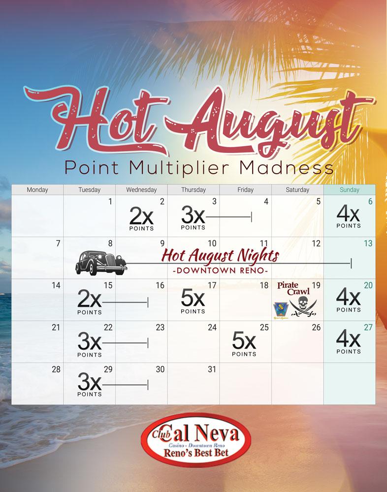 August Multipliers